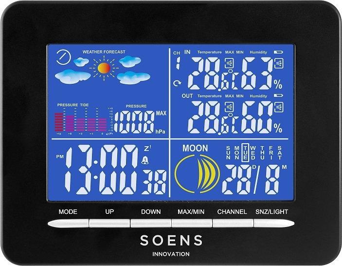 Ranking stacji meteorologicznych – grudzień 2016